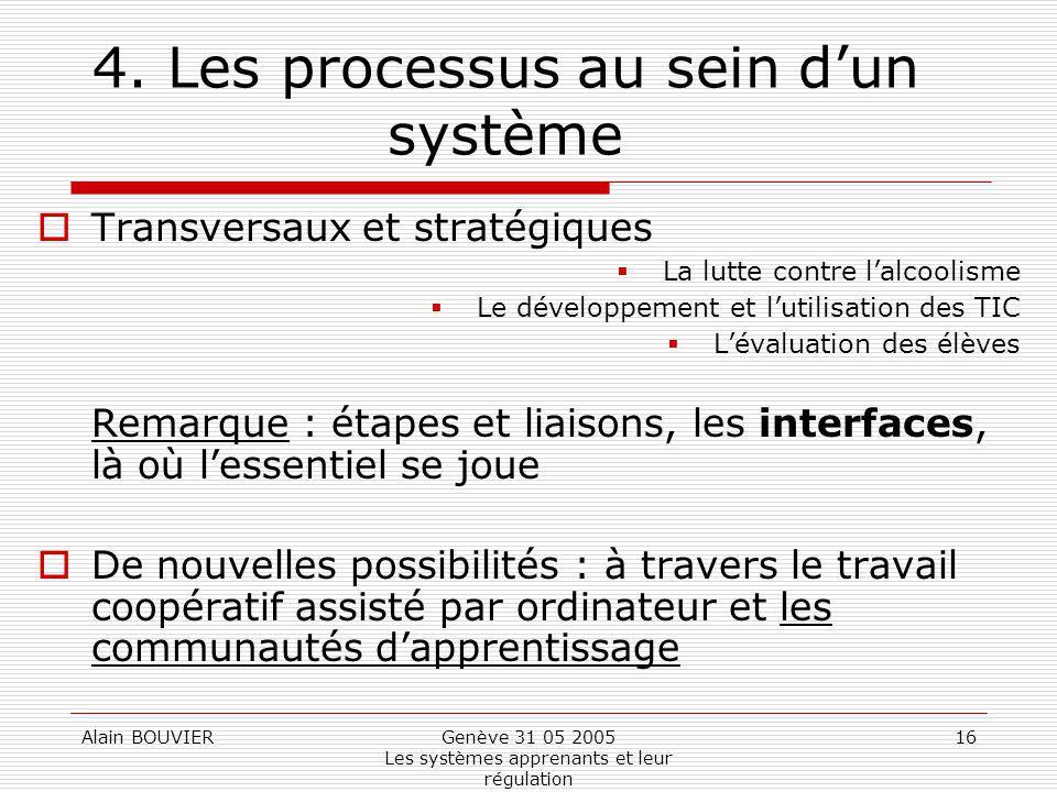 Alain BOUVIERGenève 31 05 2005 Les systèmes apprenants et leur régulation 16 4. Les processus au sein dun système Transversaux et stratégiques La lutt