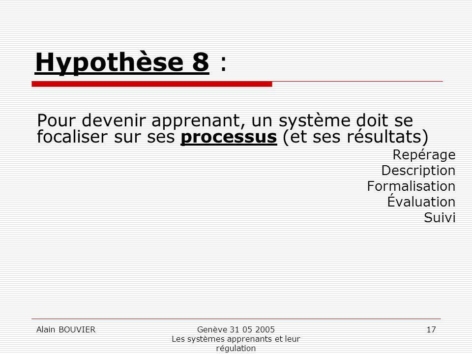 Alain BOUVIERGenève 31 05 2005 Les systèmes apprenants et leur régulation 17 Hypothèse 8 : Pour devenir apprenant, un système doit se focaliser sur ses processus (et ses résultats) Repérage Description Formalisation Évaluation Suivi