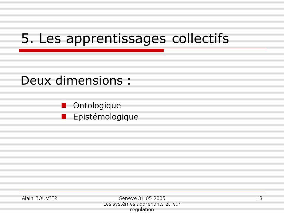 Alain BOUVIERGenève 31 05 2005 Les systèmes apprenants et leur régulation 18 5.