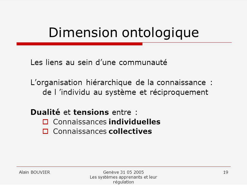 Alain BOUVIERGenève 31 05 2005 Les systèmes apprenants et leur régulation 19 Dimension ontologique Les liens au sein dune communauté Lorganisation hié