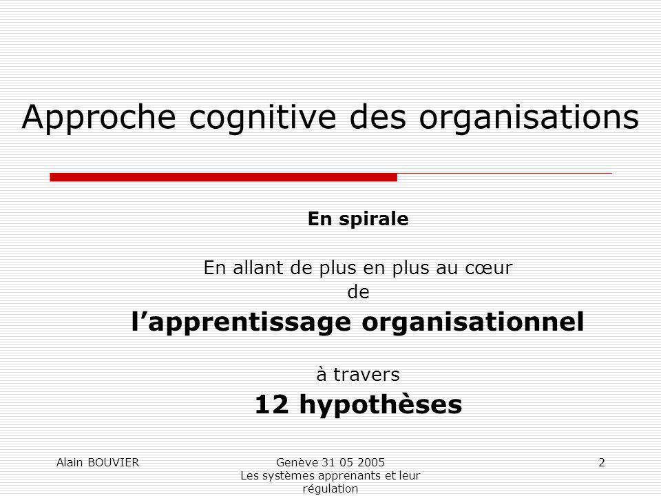 Alain BOUVIERGenève 31 05 2005 Les systèmes apprenants et leur régulation 2 Approche cognitive des organisations En spirale En allant de plus en plus au cœur de lapprentissage organisationnel à travers 12 hypothèses