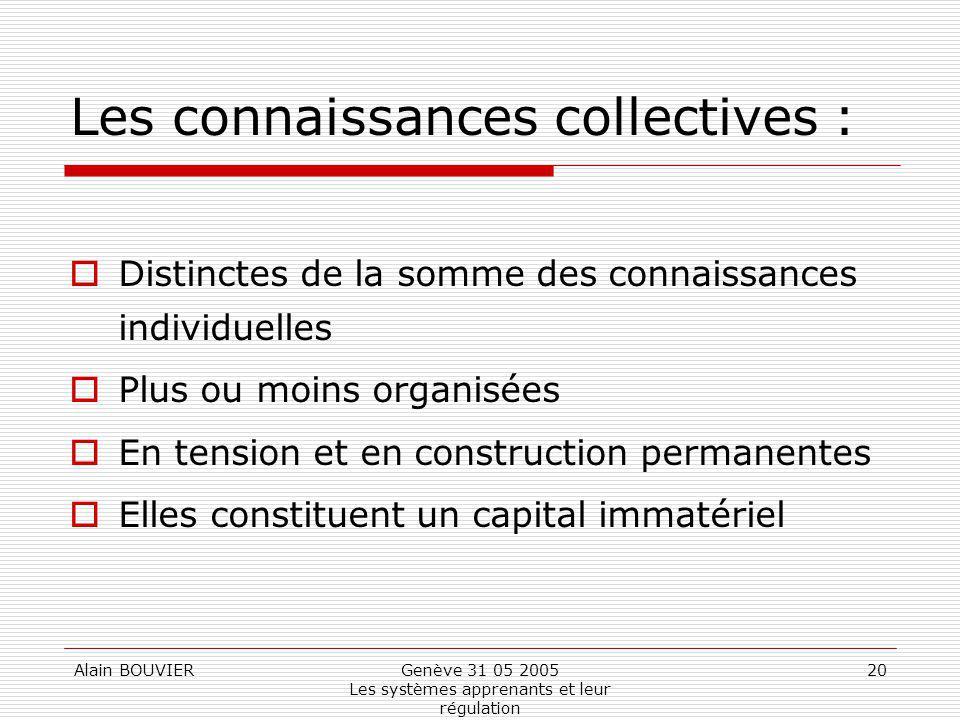 Alain BOUVIERGenève 31 05 2005 Les systèmes apprenants et leur régulation 20 Les connaissances collectives : Distinctes de la somme des connaissances