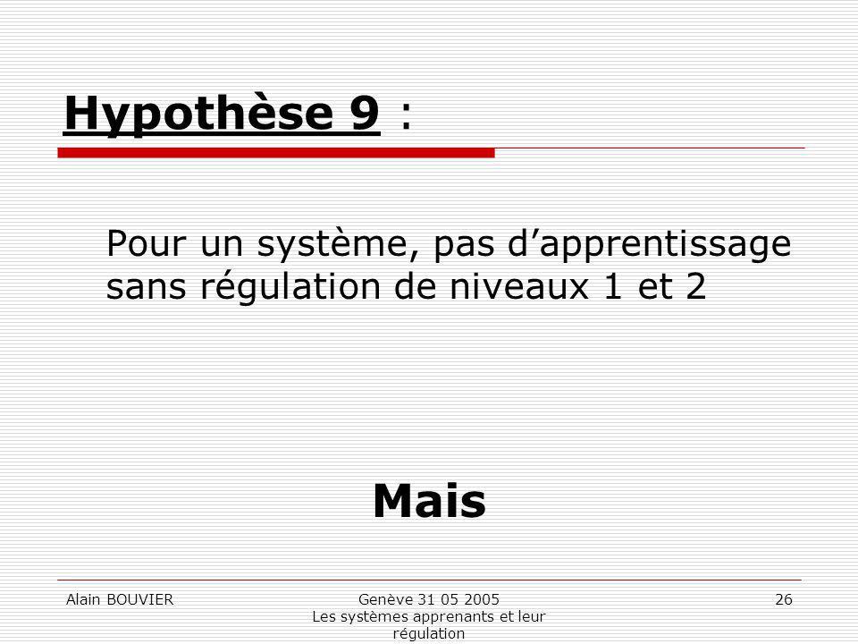 Alain BOUVIERGenève 31 05 2005 Les systèmes apprenants et leur régulation 26 Hypothèse 9 : Pour un système, pas dapprentissage sans régulation de niveaux 1 et 2 Mais