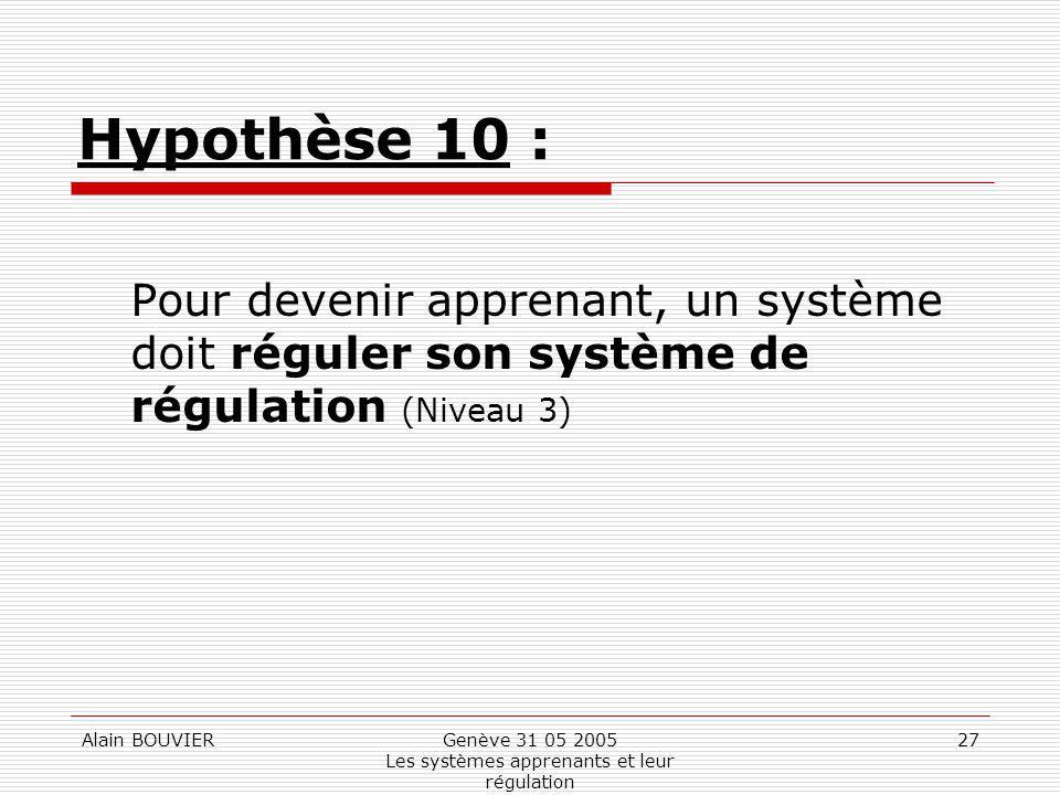 Alain BOUVIERGenève 31 05 2005 Les systèmes apprenants et leur régulation 27 Hypothèse 10 : Pour devenir apprenant, un système doit réguler son système de régulation (Niveau 3)