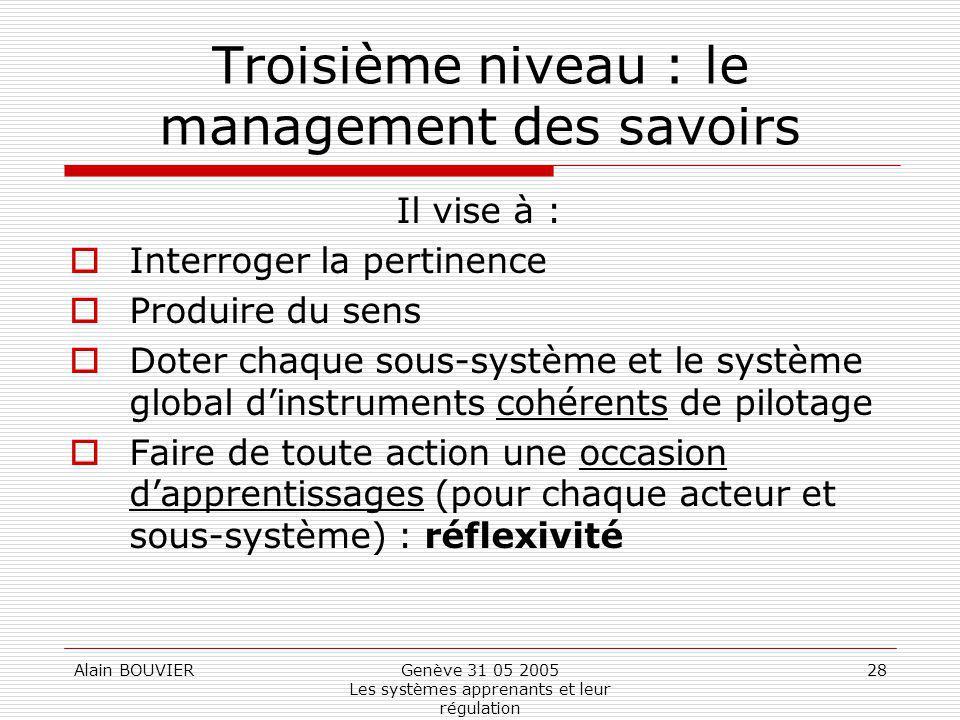 Alain BOUVIERGenève 31 05 2005 Les systèmes apprenants et leur régulation 28 Troisième niveau : le management des savoirs Il vise à : Interroger la pe