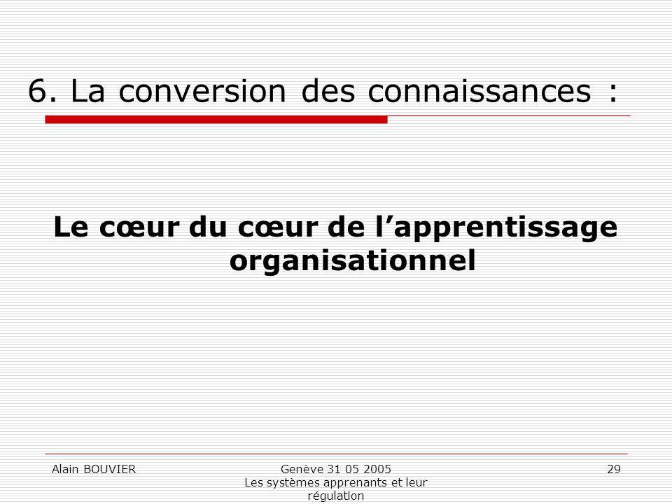 Alain BOUVIERGenève 31 05 2005 Les systèmes apprenants et leur régulation 29 6. La conversion des connaissances : Le cœur du cœur de lapprentissage or