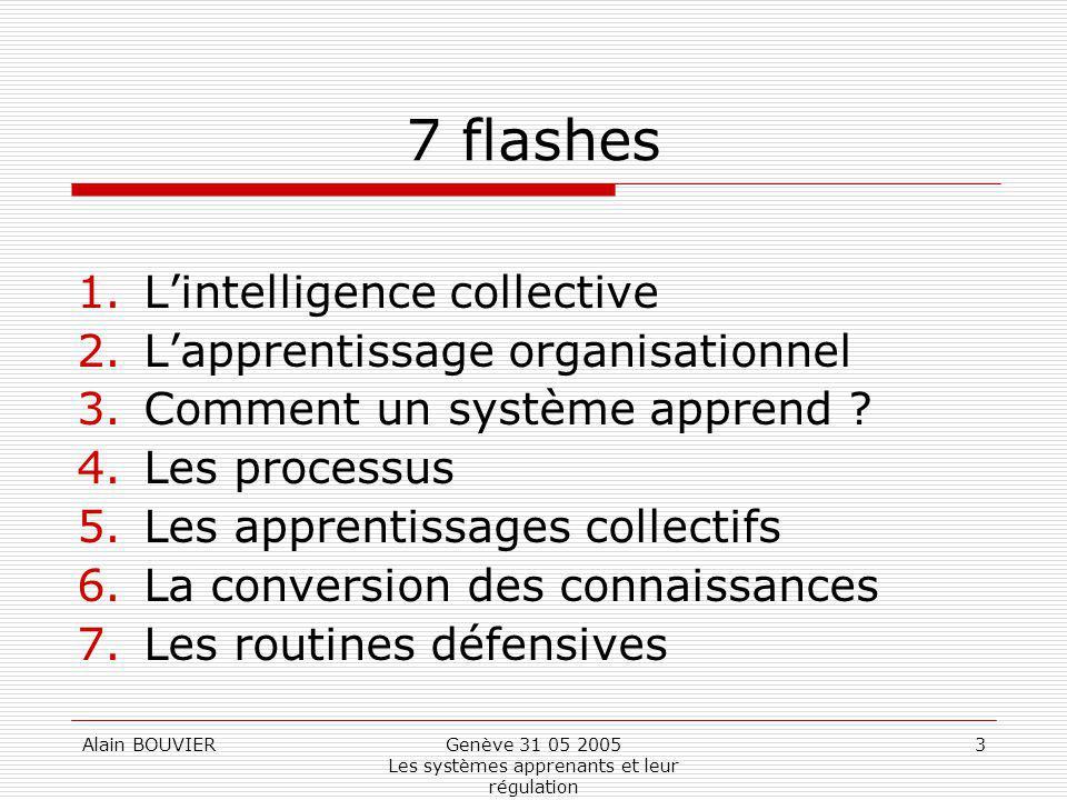 Alain BOUVIERGenève 31 05 2005 Les systèmes apprenants et leur régulation 3 7 flashes 1.Lintelligence collective 2.Lapprentissage organisationnel 3.Co
