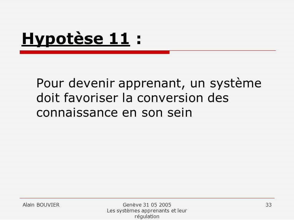 Alain BOUVIERGenève 31 05 2005 Les systèmes apprenants et leur régulation 33 Hypotèse 11 : Pour devenir apprenant, un système doit favoriser la conversion des connaissance en son sein