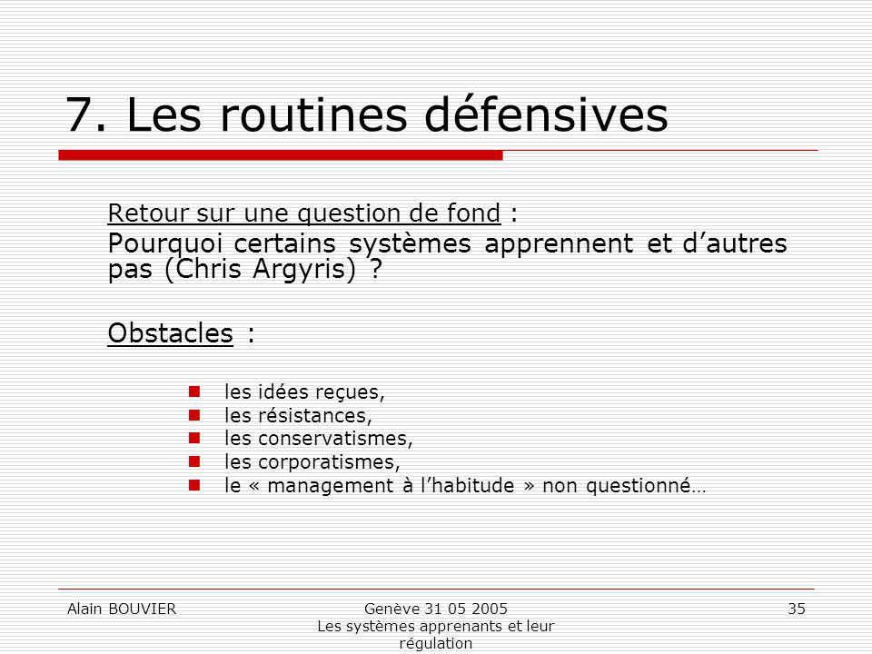 Alain BOUVIERGenève 31 05 2005 Les systèmes apprenants et leur régulation 35 7. Les routines défensives Retour sur une question de fond : Pourquoi cer