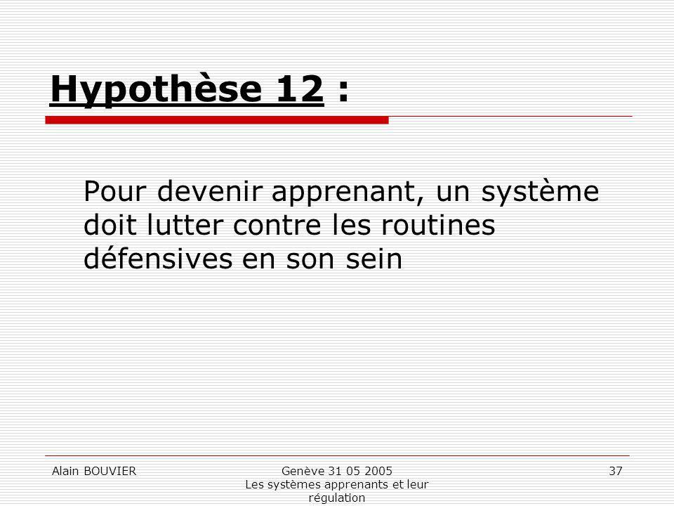 Alain BOUVIERGenève 31 05 2005 Les systèmes apprenants et leur régulation 37 Hypothèse 12 : Pour devenir apprenant, un système doit lutter contre les routines défensives en son sein