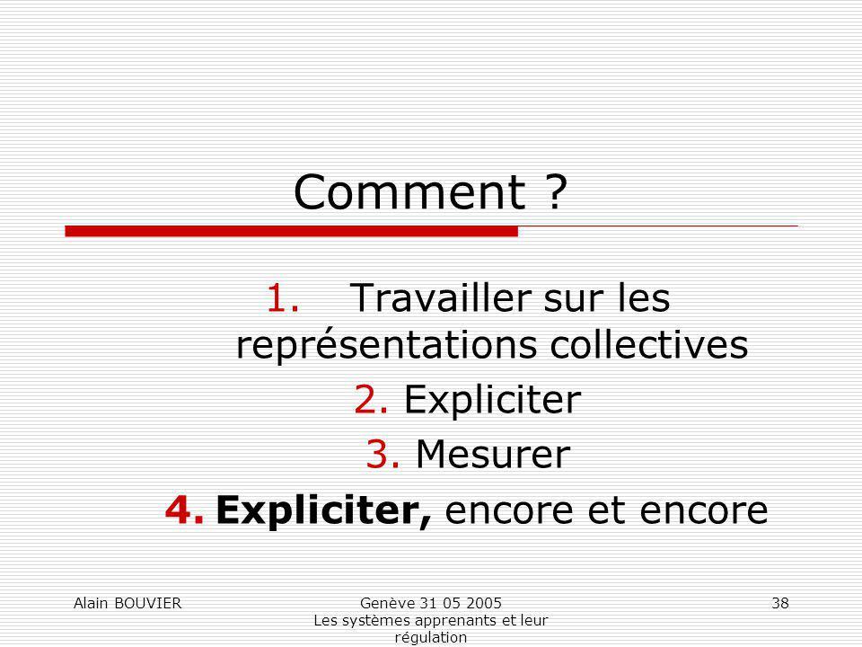 Alain BOUVIERGenève 31 05 2005 Les systèmes apprenants et leur régulation 38 Comment ? 1.Travailler sur les représentations collectives 2.Expliciter 3