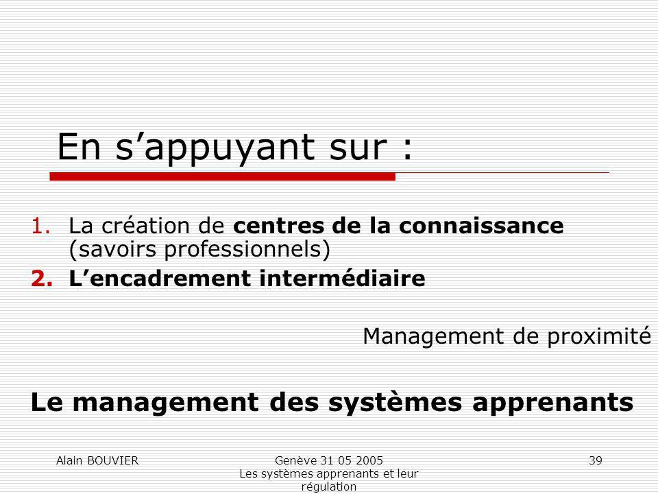 Alain BOUVIERGenève 31 05 2005 Les systèmes apprenants et leur régulation 39 En sappuyant sur : 1.La création de centres de la connaissance (savoirs p