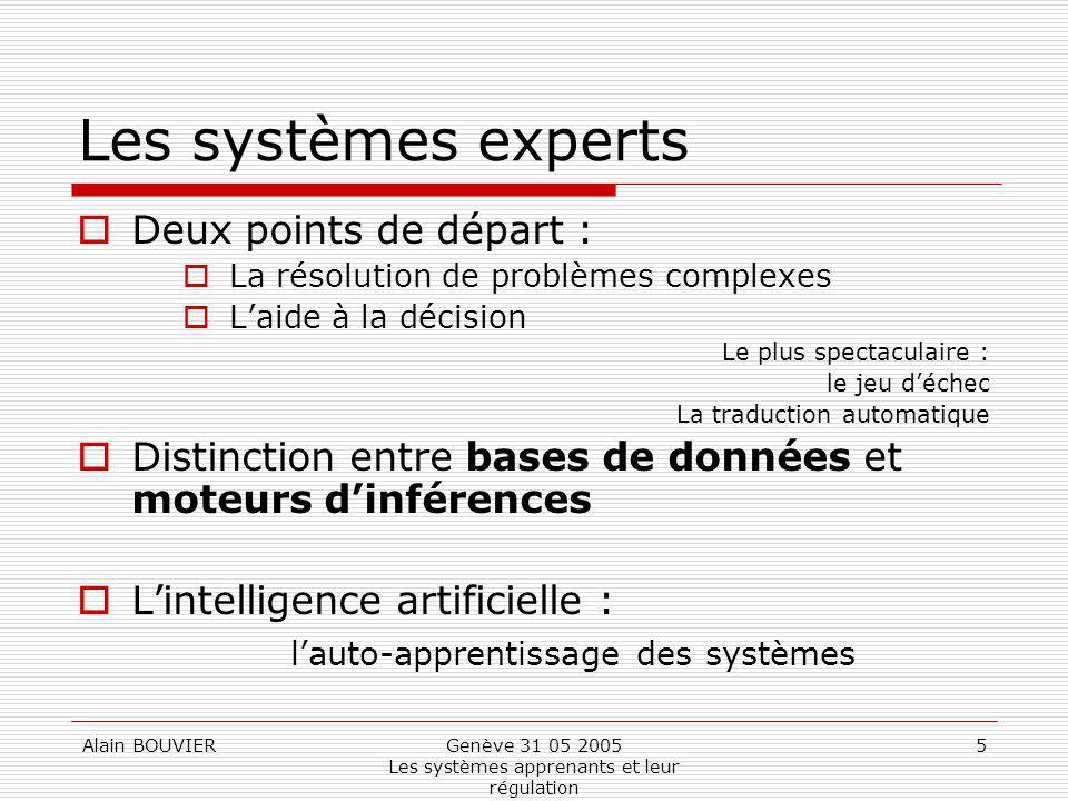 Alain BOUVIERGenève 31 05 2005 Les systèmes apprenants et leur régulation 5 Les systèmes experts Deux points de départ : La résolution de problèmes co