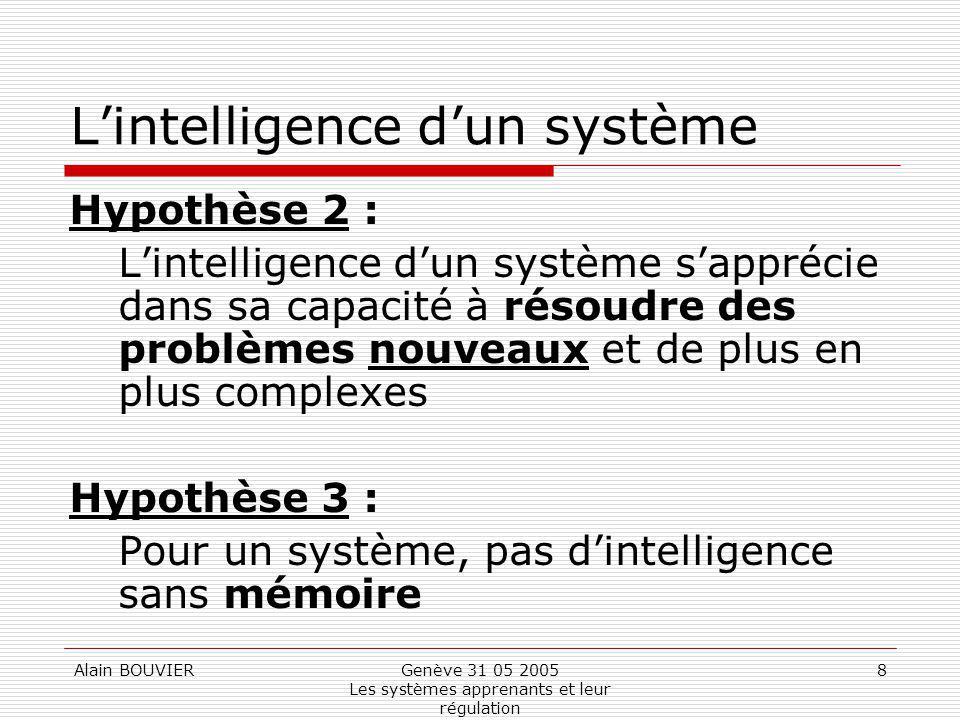 Alain BOUVIERGenève 31 05 2005 Les systèmes apprenants et leur régulation 8 Lintelligence dun système Hypothèse 2 : Lintelligence dun système sappréci