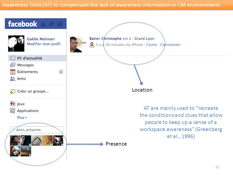 Providing awareness raises two problems (Sohlenkamp, 1999 in Nova, 2002) 1)Privacy violations A vital tension between privacy and visibility (Erickson & Kellog, 2000) 2)User disruptions User disruption is also important since information overload is a growing problem (Nova, 2000) Designing effective awareness tools requires designers to understand what information to provide, determine how the knowledge will be gathered and determine when and where the knowledge will be used (Gutwin & Greenberg, 2002, p.
