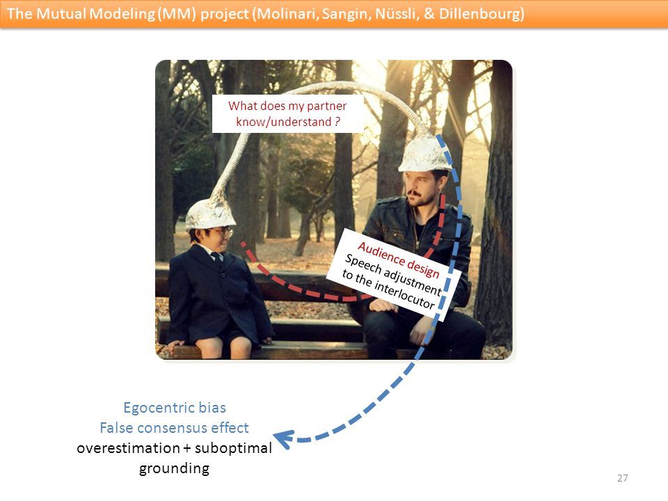 27 The Mutual Modeling (MM) project (Molinari, Sangin, Nüssli, & Dillenbourg) What does my partner know/understand .