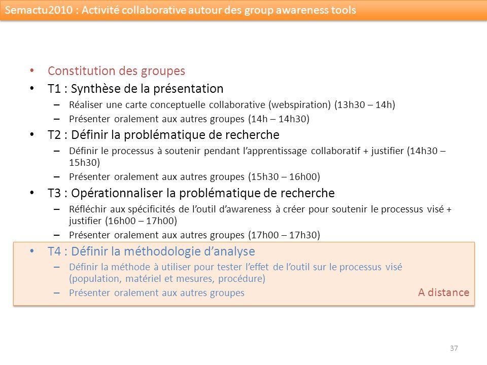 Constitution des groupes T1 : Synthèse de la présentation – Réaliser une carte conceptuelle collaborative (webspiration) (13h30 – 14h) – Présenter oralement aux autres groupes (14h – 14h30) T2 : Définir la problématique de recherche – Définir le processus à soutenir pendant lapprentissage collaboratif + justifier (14h30 – 15h30) – Présenter oralement aux autres groupes (15h30 – 16h00) T3 : Opérationnaliser la problématique de recherche – Réfléchir aux spécificités de loutil dawareness à créer pour soutenir le processus visé + justifier (16h00 – 17h00) – Présenter oralement aux autres groupes (17h00 – 17h30) T4 : Définir la méthodologie danalyse – Définir la méthode à utiliser pour tester leffet de loutil sur le processus visé (population, matériel et mesures, procédure) – Présenter oralement aux autres groupes 37 Semactu2010 : Activité collaborative autour des group awareness tools A distance