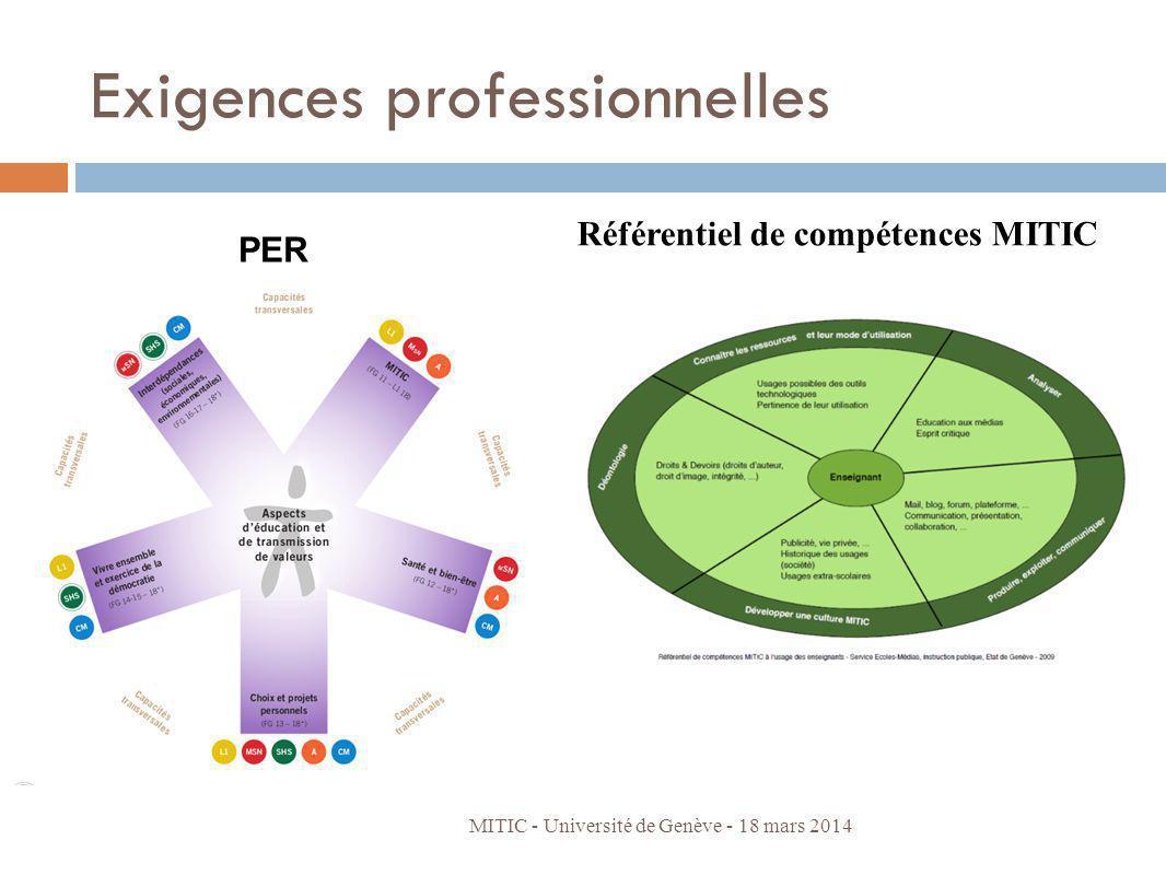 Exigences professionnelles MITIC - Université de Genève - 18 mars 2014 Référentiel de compétences MITIC PER