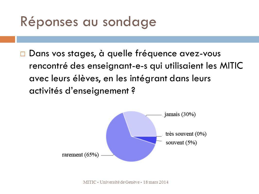 Réponses au sondage Dans vos stages, à quelle fréquence avez-vous rencontré des enseignant-e-s qui utilisaient les MITIC avec leurs élèves, en les int