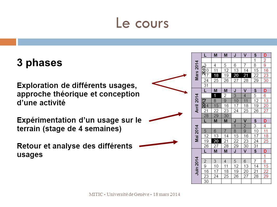 Le cours MITIC - Université de Genève - 18 mars 2014 3 phases Exploration de différents usages, approche théorique et conception dune activité Expérim