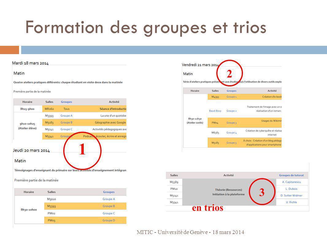 Formation des groupes et trios MITIC - Université de Genève - 18 mars 2014 1 2 3 en trios