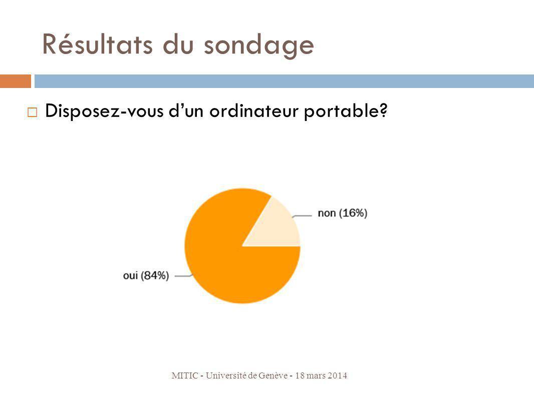 Résultats du sondage Quels sont les outils internet que vous utilisez régulièrement .