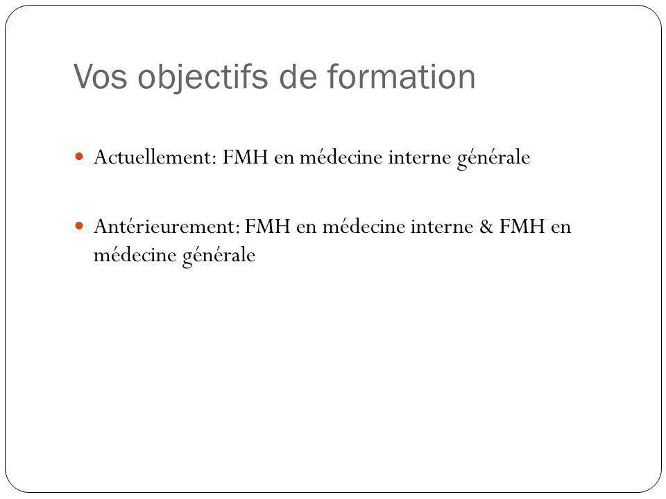 Vos objectifs de formation Actuellement: FMH en médecine interne générale Antérieurement: FMH en médecine interne & FMH en médecine générale