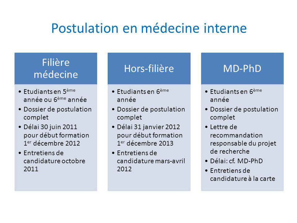 Postulation en médecine interne Filière médecine Etudiants en 5 ème année ou 6 ème année Dossier de postulation complet Délai 30 juin 2011 pour début