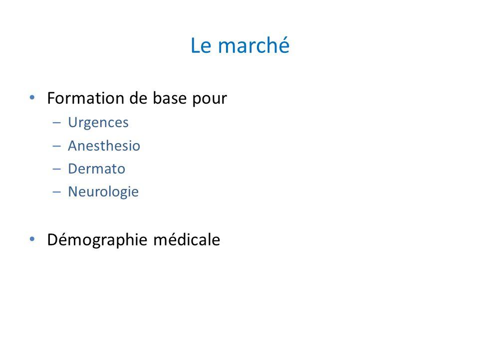 Le marché Formation de base pour –Urgences –Anesthesio –Dermato –Neurologie Démographie médicale