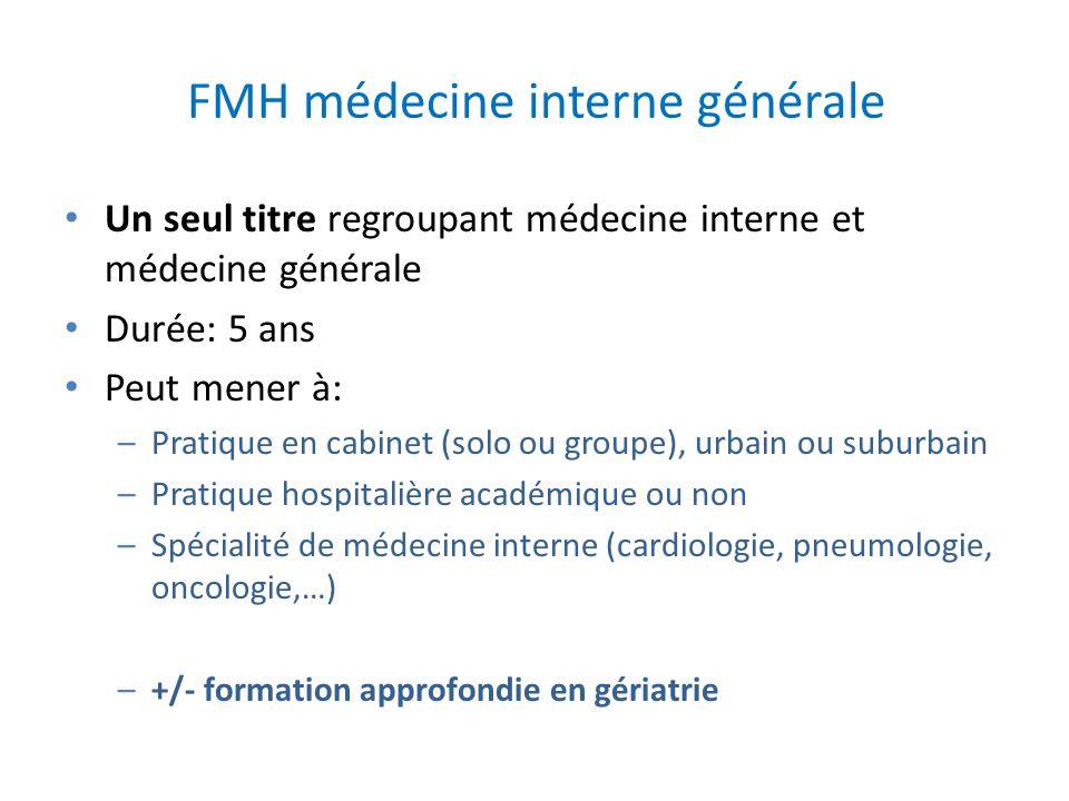FMH médecine interne générale Un seul titre regroupant médecine interne et médecine générale Durée: 5 ans Peut mener à: –Pratique en cabinet (solo ou