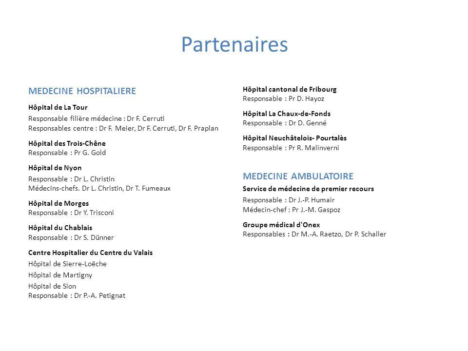Partenaires MEDECINE HOSPITALIERE Hôpital de La Tour Responsable filière médecine : Dr F. Cerruti Responsables centre : Dr F. Meier, Dr F. Cerruti, Dr