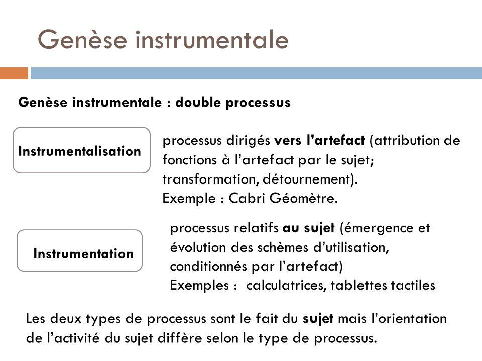 Genèse instrumentale Instrumentalisation Genèse instrumentale : double processus Instrumentation processus dirigés vers lartefact (attribution de fonc