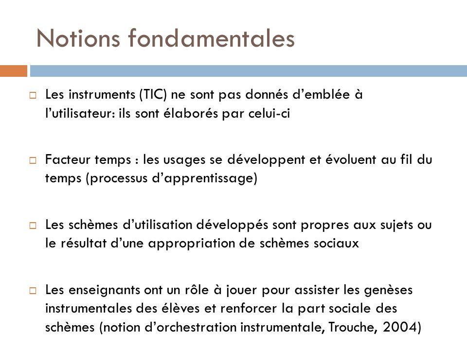 Notions fondamentales Les instruments (TIC) ne sont pas donnés demblée à lutilisateur: ils sont élaborés par celui-ci Facteur temps : les usages se dé