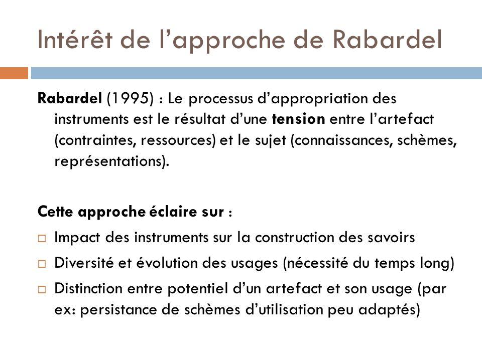 Intérêt de lapproche de Rabardel Rabardel (1995) : Le processus dappropriation des instruments est le résultat dune tension entre lartefact (contraint