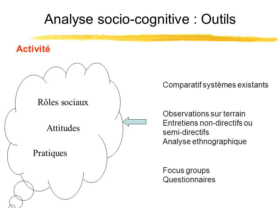 Analyse socio-cognitive : Outils Activité Rôles sociaux Attitudes Observations sur terrain Entretiens non-directifs ou semi-directifs Analyse ethnogra