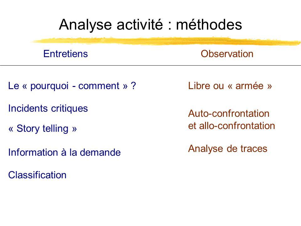 Analyse activité : méthodes Le « pourquoi - comment » ? Incidents critiques « Story telling » EntretiensObservation Information à la demande Classific