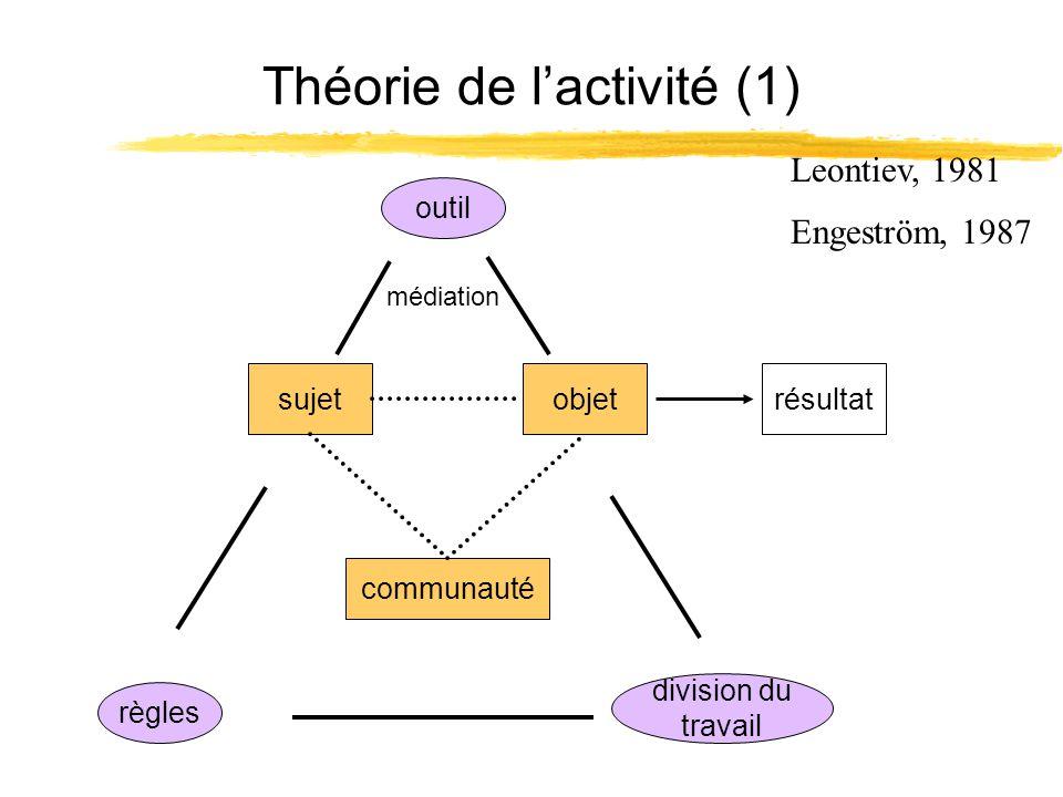 Théorie de lactivité (1) outil objetsujet médiation communauté règles division du travail Leontiev, 1981 Engeström, 1987 résultat