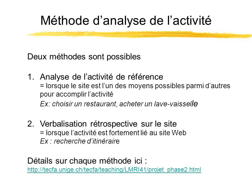 Méthode danalyse de lactivité Deux méthodes sont possibles 1.Analyse de lactivité de référence = lorsque le site est lun des moyens possibles parmi da