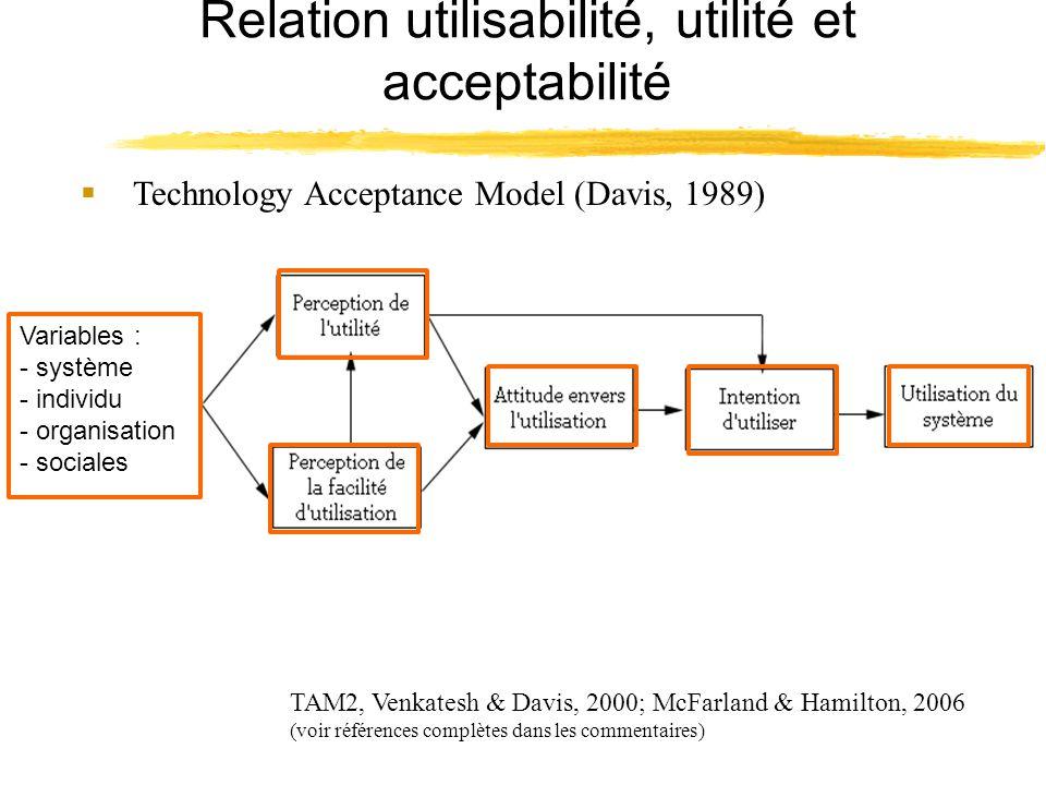 Relation utilisabilité, utilité et acceptabilité TAM2, Venkatesh & Davis, 2000; McFarland & Hamilton, 2006 (voir références complètes dans les comment