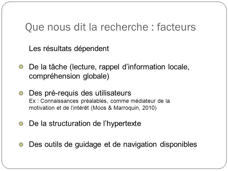 Que nous dit la recherche : facteurs Les résultats dépendent De la structuration de lhypertexte De la tâche (lecture, rappel dinformation locale, comp