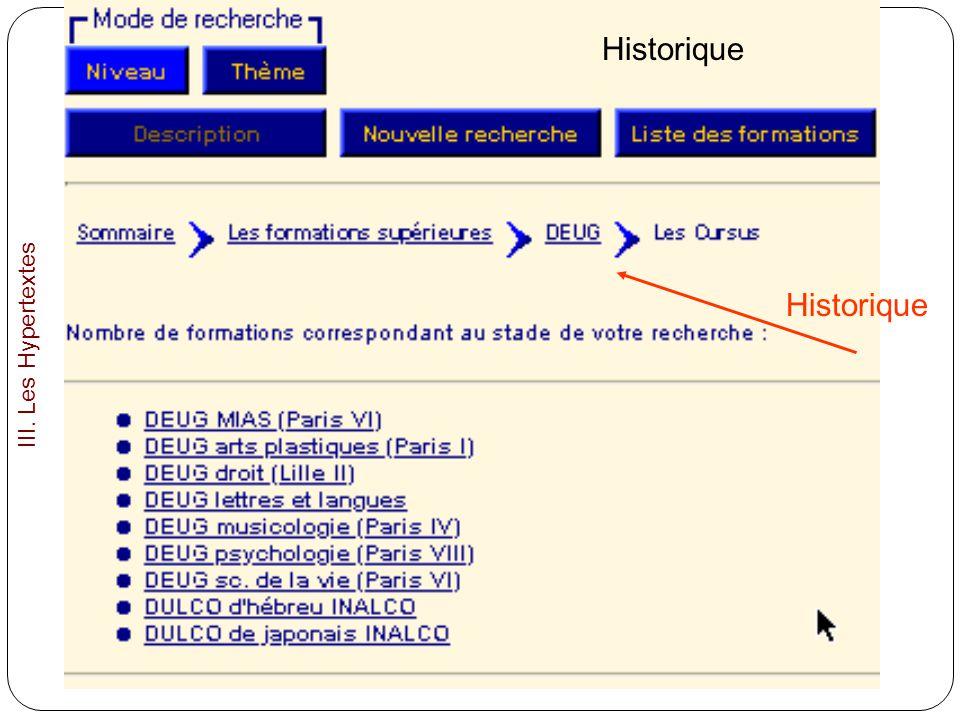 Historique III. Les Hypertextes Historique