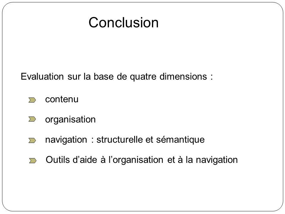 Conclusion Evaluation sur la base de quatre dimensions : contenu organisation navigation : structurelle et sémantique Outils daide à lorganisation et à la navigation
