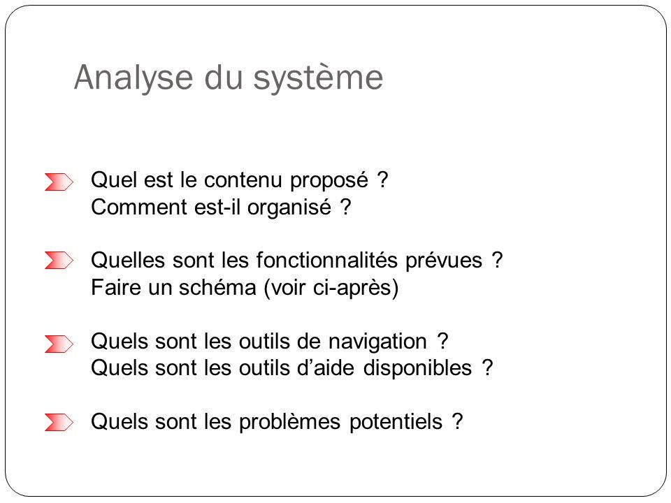 Analyse du système Quel est le contenu proposé ? Comment est-il organisé ? Quelles sont les fonctionnalités prévues ? Faire un schéma (voir ci-après)
