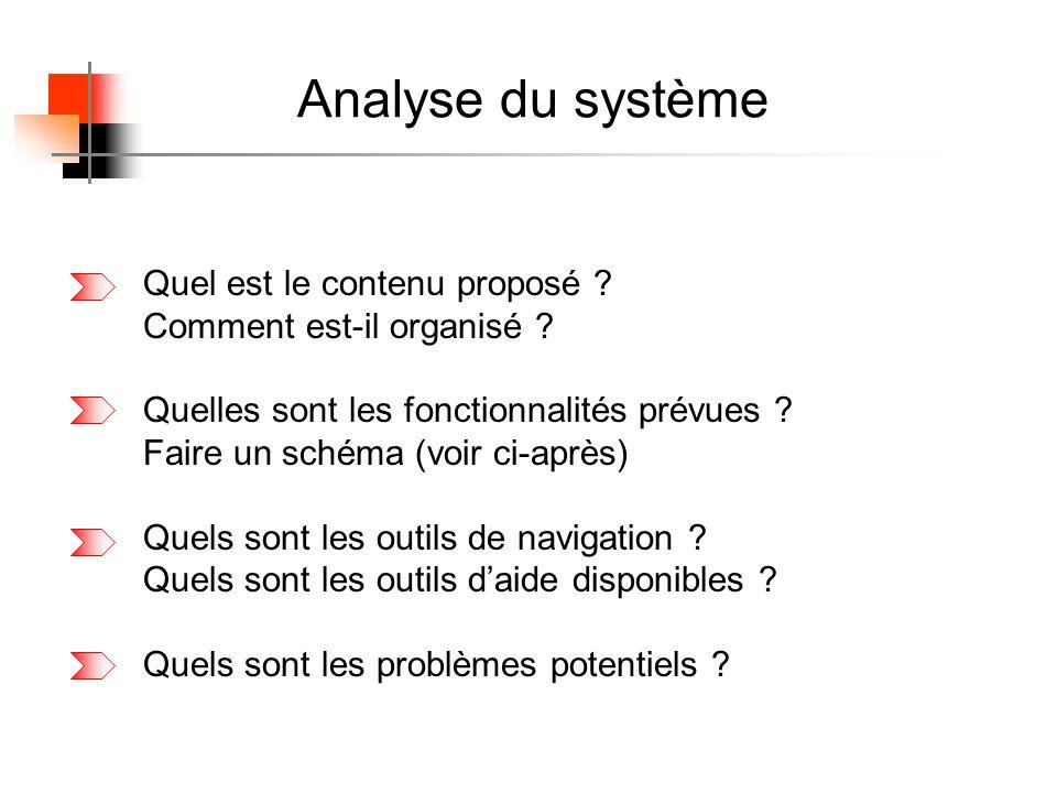 Analyse du système Quel est le contenu proposé . Comment est-il organisé .