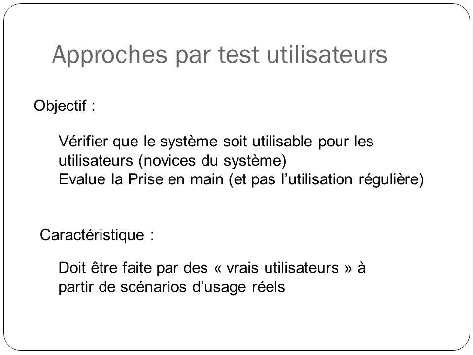 Approches par test utilisateurs Vérifier que le système soit utilisable pour les utilisateurs (novices du système) Evalue la Prise en main (et pas lutilisation régulière) Objectif : Caractéristique : Doit être faite par des « vrais utilisateurs » à partir de scénarios dusage réels