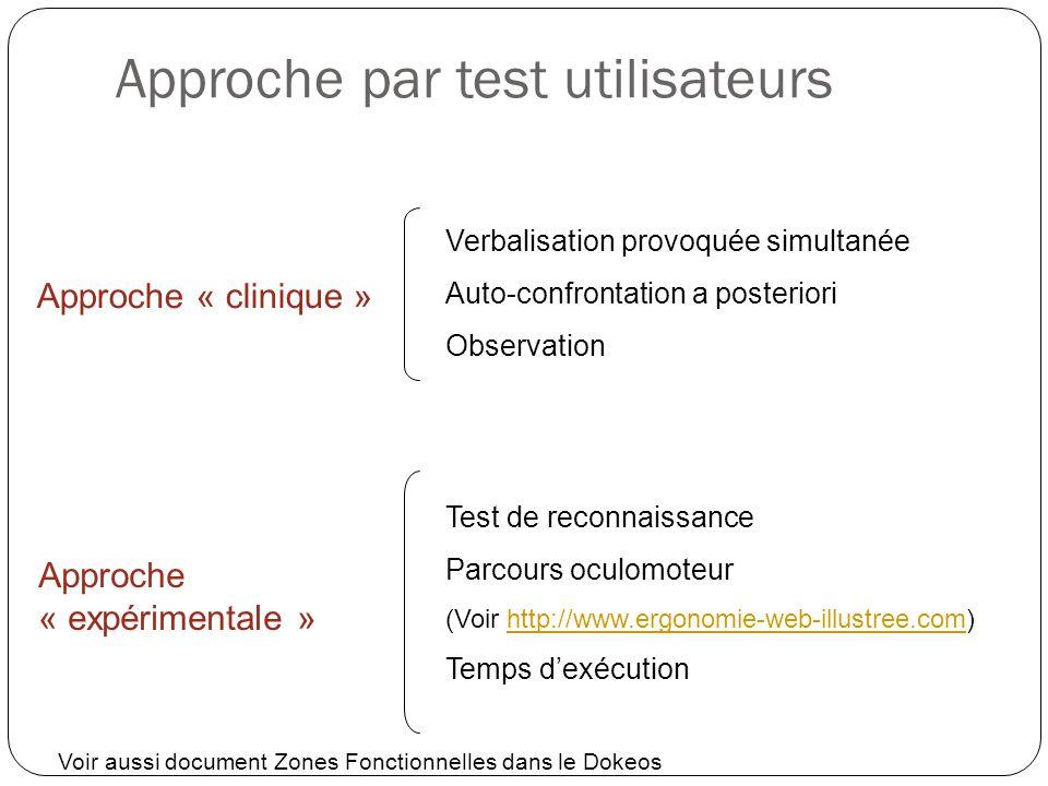 Approche par test utilisateurs Verbalisation provoquée simultanée Auto-confrontation a posteriori Observation Approche « clinique » Test de reconnaissance Parcours oculomoteur (Voir http://www.ergonomie-web-illustree.com)http://www.ergonomie-web-illustree.com Temps dexécution Approche « expérimentale » Voir aussi document Zones Fonctionnelles dans le Dokeos