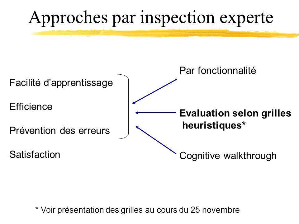 Approches par inspection experte Facilité dapprentissage Efficience Prévention des erreurs Satisfaction Par fonctionnalité Evaluation selon grilles he