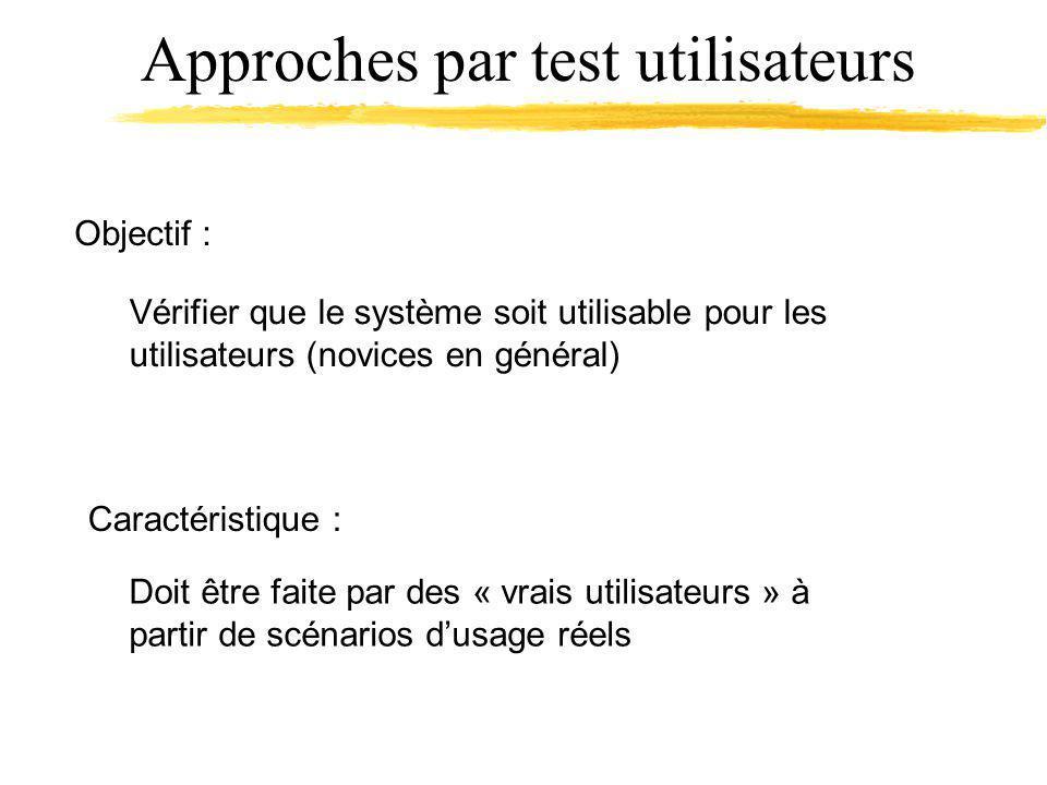 Approches par test utilisateurs Vérifier que le système soit utilisable pour les utilisateurs (novices en général) Objectif : Caractéristique : Doit ê