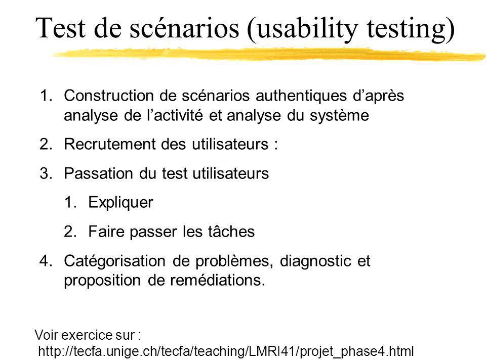 Test de scénarios (usability testing) 1.Construction de scénarios authentiques daprès analyse de lactivité et analyse du système 2.Recrutement des uti