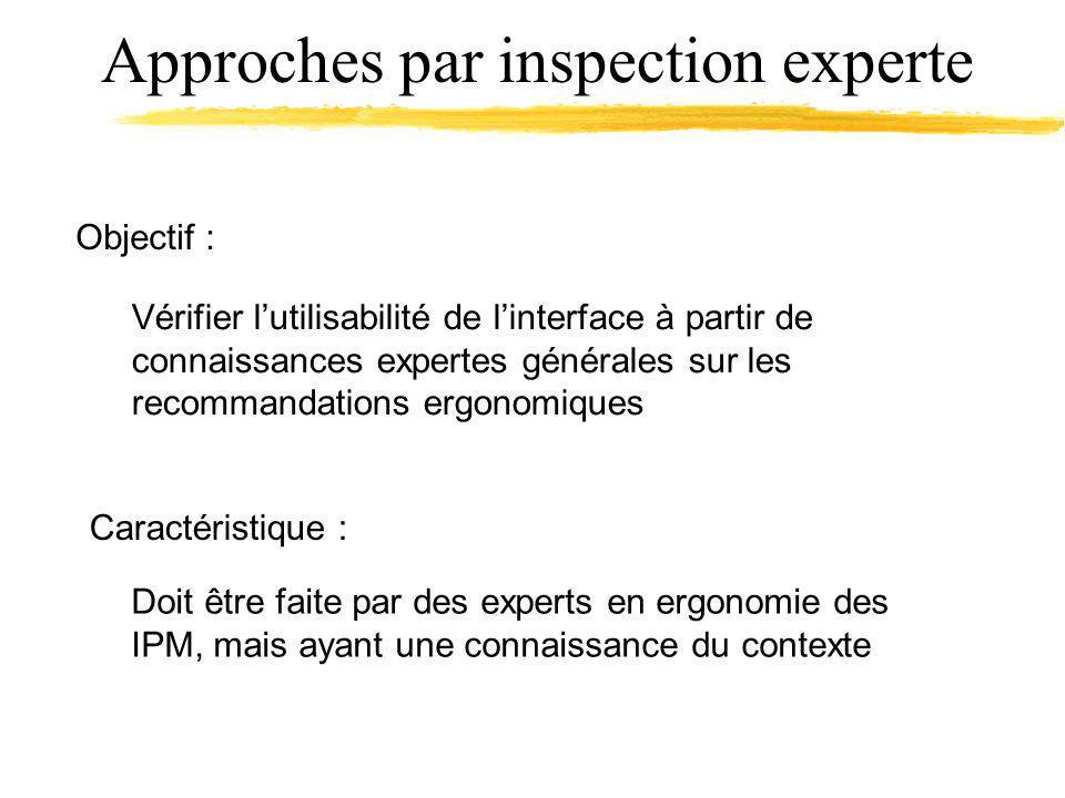 Approches par inspection experte Vérifier lutilisabilité de linterface à partir de connaissances expertes générales sur les recommandations ergonomiques Objectif : Caractéristique : Doit être faite par des experts en ergonomie des IPM, mais ayant une connaissance du contexte